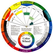 Colour Wheels and Mixing Guides