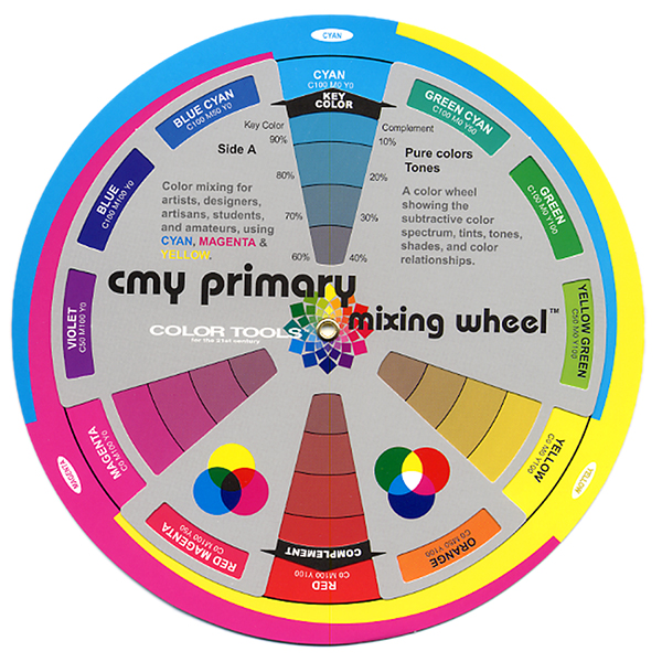 CMY Primary Mixing Wheel and Workbook